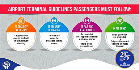 AAI airports doing every bit to ensure passengers safety