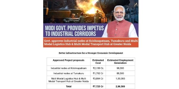 PM Modi approved infrastructure development projects worth Rs 12000 crore